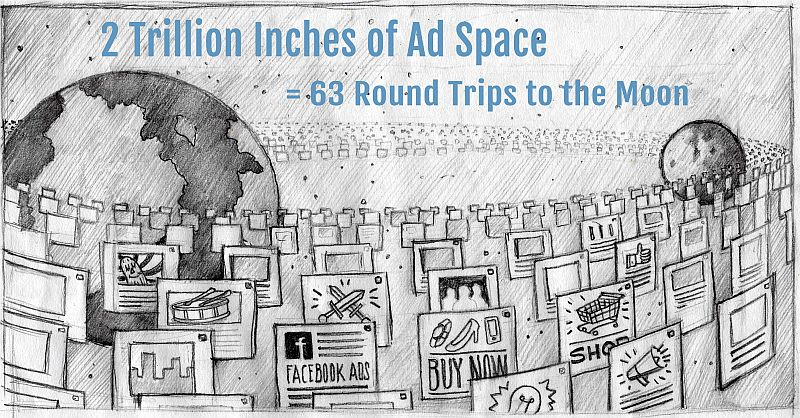 Facebook Advertising Guide 2 Trillion Inches of Ad Space cover image